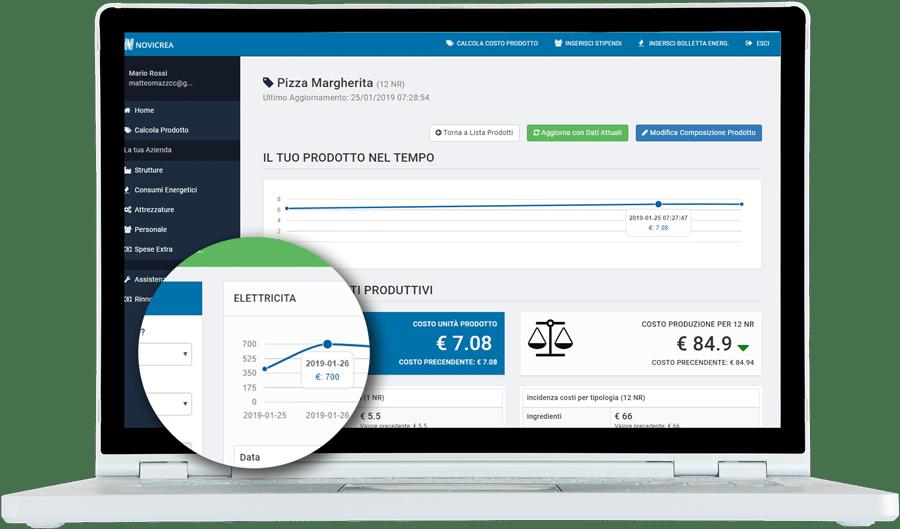novicrea software online